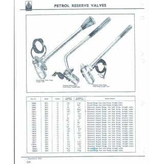 Lucas Reserve Valve List, From Catalogue